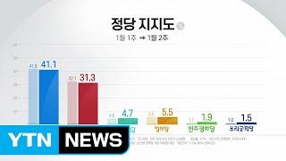 [더뉴스-더여론] 총선 열차 출발했는데...與野 지지율 하락 / YTN