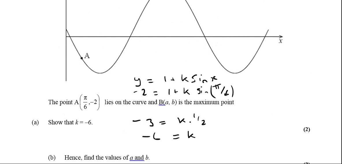 ib hl exam questions for trigonometric graphs