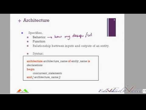 VHDL Lecture 5 Understanding Architecture
