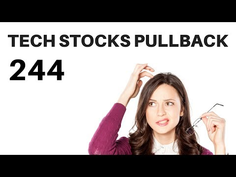 Ep 244: PULLBACK OR TOP? NASDAQ REJECTS $156