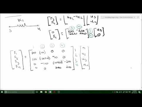 Stiffness Matrix to solve for node displacements and reaction forces (Part  2/2)