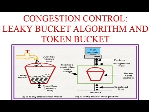 CONGESTION CONTROL:LEAKY BUCKET ALGORITHM AND TOKEN BUCKET