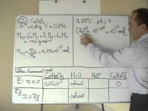 Cours Ts Chimie Tableau D Avancement D Une Reaction Acido Basique Youtube