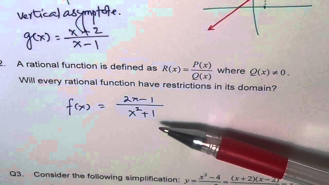 Rational Functions TIPS Worksheet