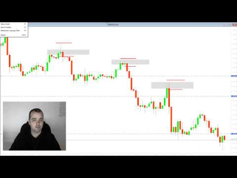 How To Trade Fibonacci Retracement For Money In Forex?