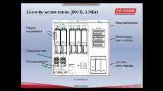 Преобразователи частоты для управления высоковольтными электродвигателями(, 2013-03-28T08:53:47.000Z)