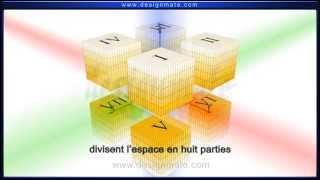 Mathématiques: Plans cartésiens dans un espace à trois dimensions -Eureka.in 3D classroom