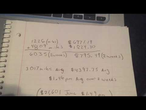 Landstar Numbers Part 1 of 4