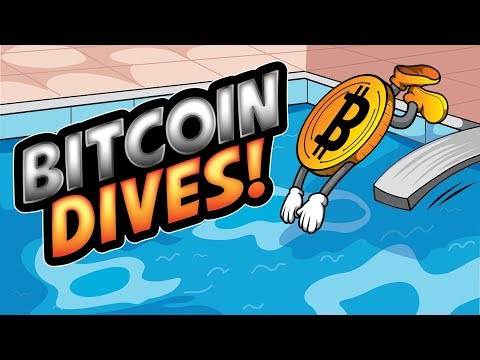 Bitcoin Dives! The Issues of a Low Liquidity Market