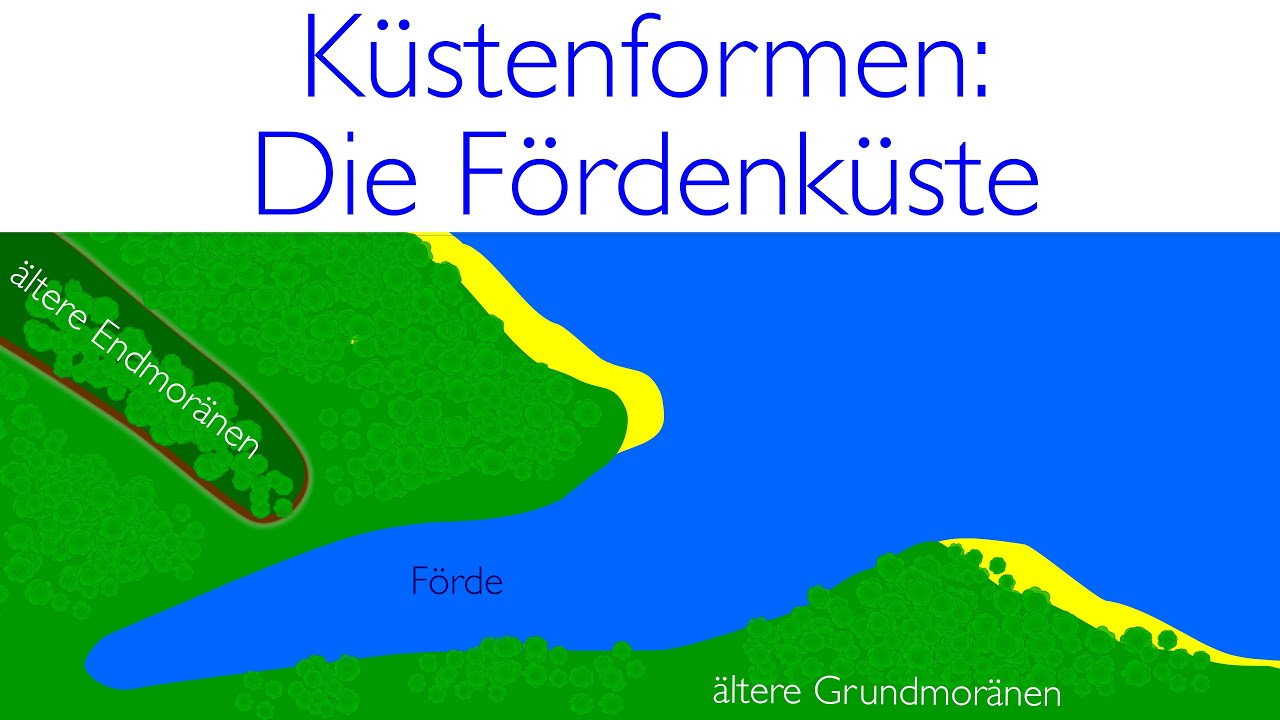 Die Entstehung eines Fjordes   YouTube