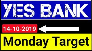 yes bank monday Target ꫰ yes bank share price target ꫰ yes bank stock news