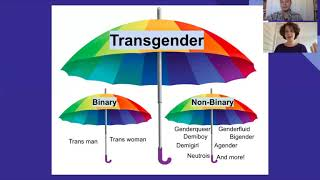 Supporting Trans Students Workshop: Trans Vocabulary