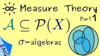 Measure Theory - Pąrt 1 - Sigma algebra