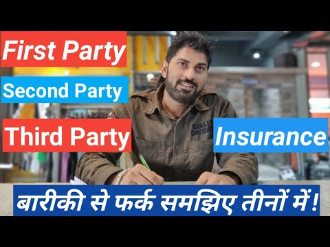 What is First, Second and Third Party Insurance In a Motor Insurance #tech&insuranceinformer#