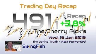 Forex Trading Day 491 Recap [+3.8%]