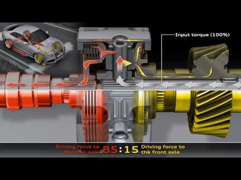 Crown Gear Differential - Audi Emotion Club AUDIclopedia