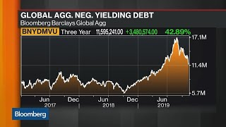 -landscape-negative-yielding-debt