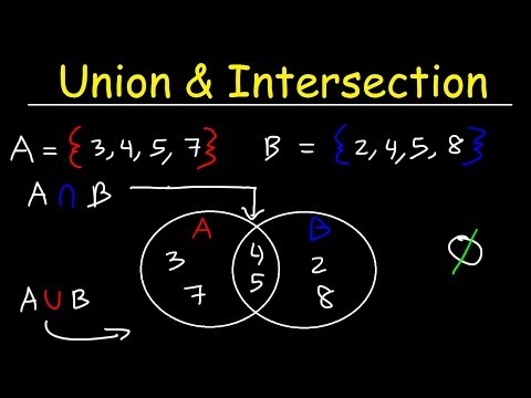 Intersection of Sets, Union of Sets and Venn Diagrams