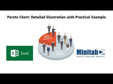 How To Create Pareto Chart In Microsoft Excel And Minitab Youtube