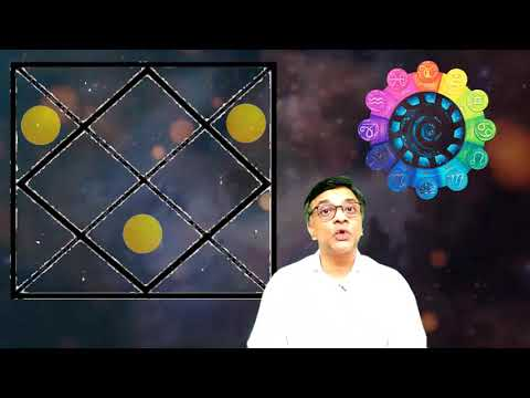 Quick N Easy Way to ascertain Business related Success in the horoscope