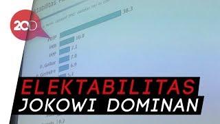 Ini Survei Charta: Prabowo Unggul di Banten, Jokowi Dominasi Jawa