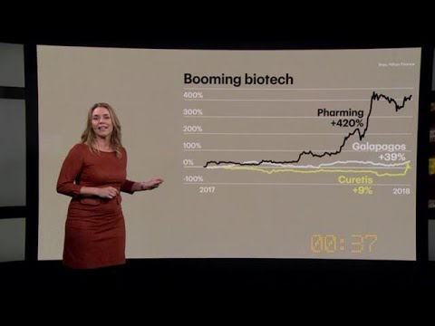 'Biotech is booming' - RTL Z NIEUWS
