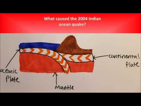 2004 indian ocean earthquake