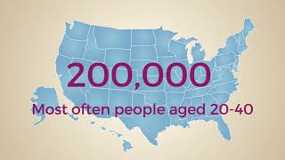 Sarcoidosis Overview   American Lung Association