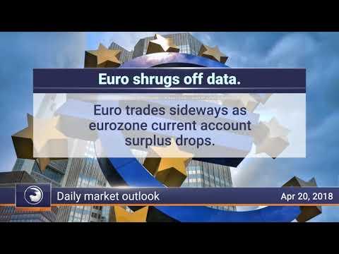 Daily financial news by- Binary.com-April 20th 2018