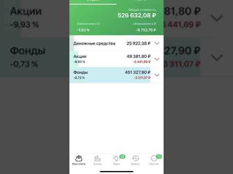 минусы Сбербанк Инвестор и плюсы