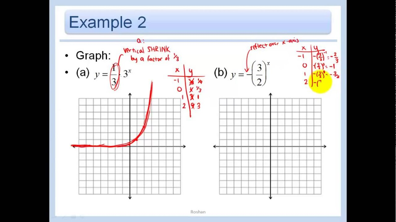7 1 - Graph Exponential Growth Functions w Calculator