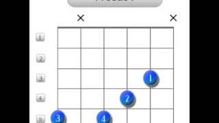 a9sus4   guitar chords