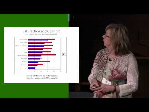 Judith Heerwagen and Kevin Kampschroer: Evidence Based Best Practices, Policy and Outreach