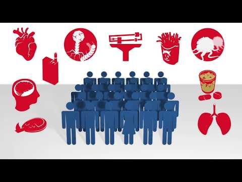 Clinical Preventive Services