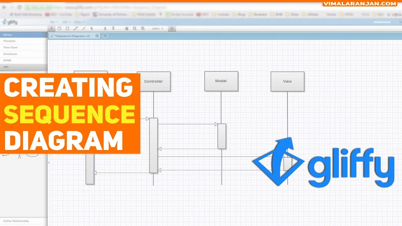 Creating Sequence Diagram using Gliffy (Online) - YouTube