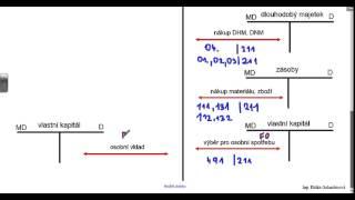 Rb rychlá půjčka image 2