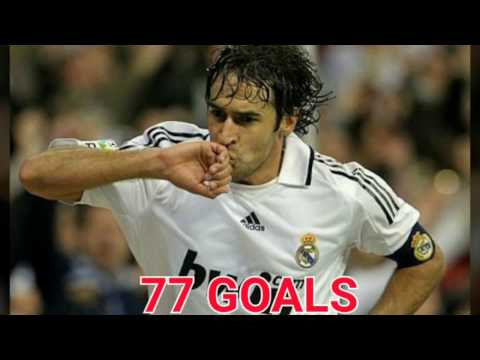 TOP 5 ALL TIME GOALSCORERS IN UEFA CLUB COMPETITIONS 2017