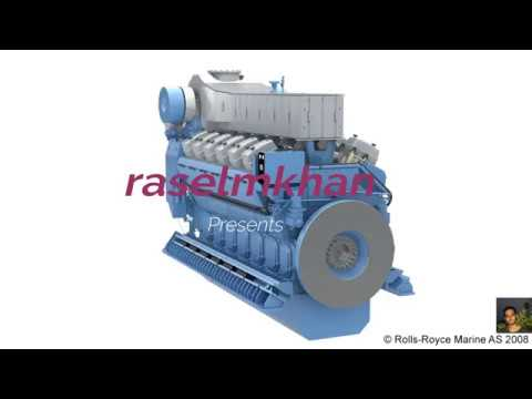 rolls royce gas engine.part by part.overview.