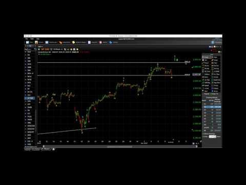 Market Update for June 7, 2017