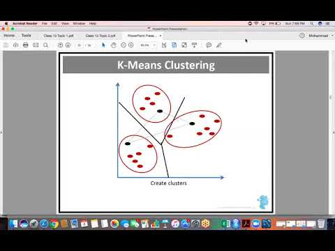 K-Means Clustering Algorithm - Cluster Analysis | Machine Learning Algorithm | StepUp Analytics