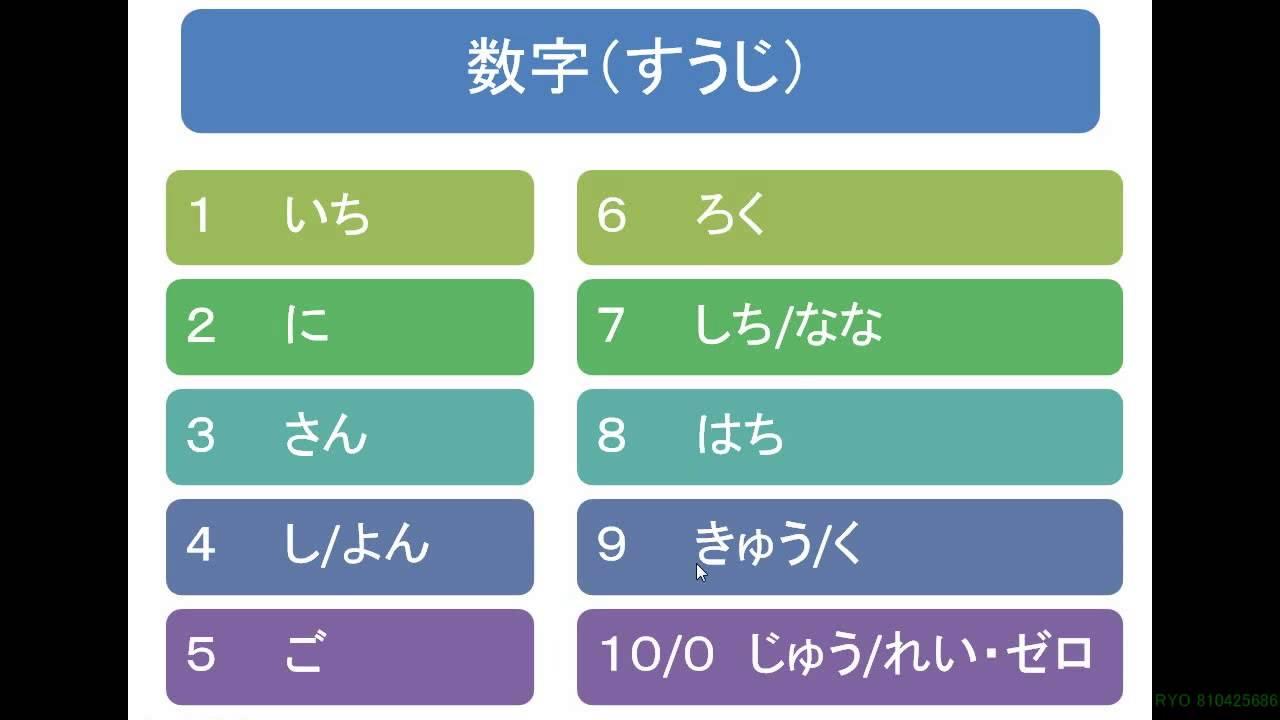 日本語学習『数字(すうじ) 発音練習』 1,10 Let\u0027s learn japanese