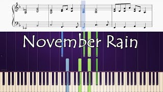 How to play the piano part of November Rain by Guns N' Roses