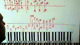 Canon In D Pachabel Free Online Piano Lessons Video Sheet Music(http://www.webpianoteacher.com is where to get the rest of my lessons!, 2013-01-21T17:18:52.000Z)