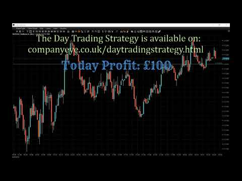Live Forex Trading Session. Real Trades.