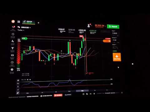 7 Binary Options – Using Fractals in Binary Trading