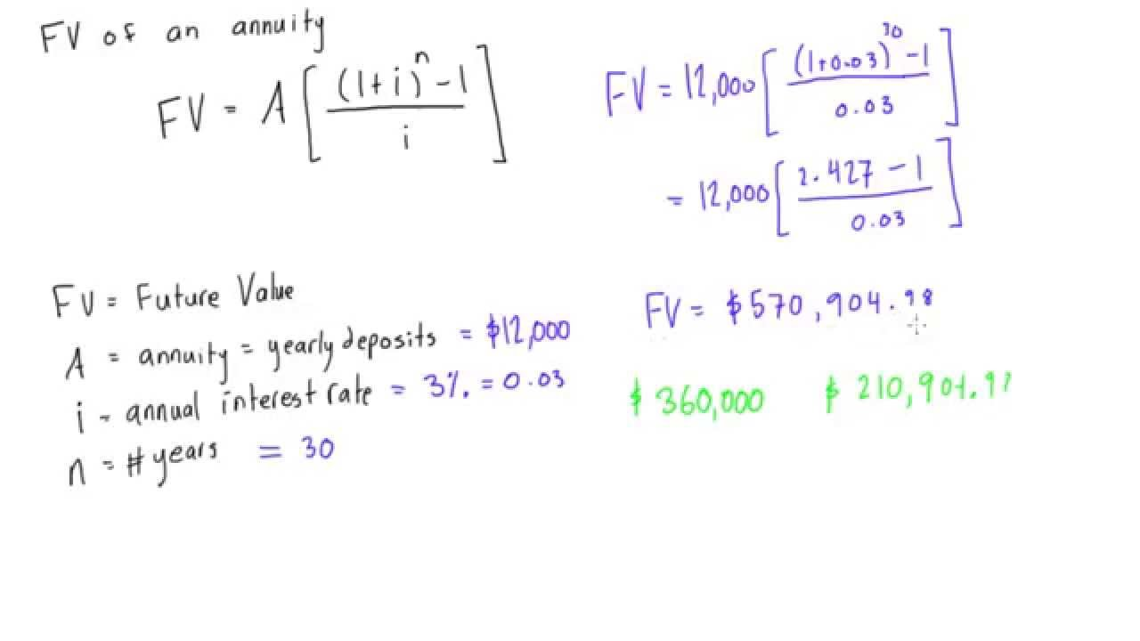 future value fv of an annuity example problem youtube