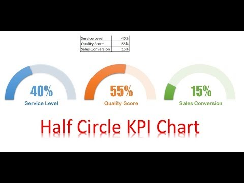 Half Circle Kpi Info Graphic Chart Youtube