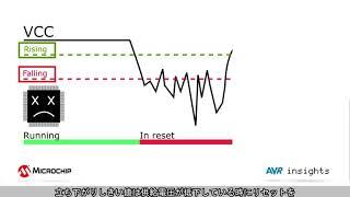 (Japanese) Microchip AVR® Insights Episode 19 ブラウンアウト検出器(BOR)の紹介