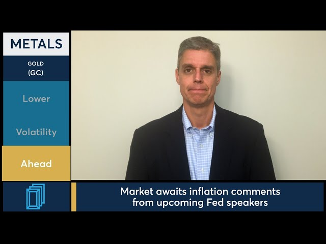 October 18 Metals Commentary: Todd Colvin