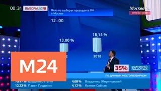 Смотреть видео Как голосовала страна на президентских выборах - Москва 24 онлайн